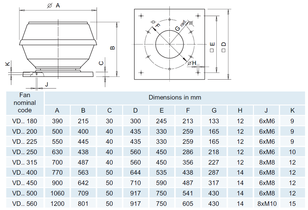 vdd dimensions vertical centrifugal 3ph roof unit vdd 560 8 & 560 6 helios 8 wiring diagram at bakdesigns.co